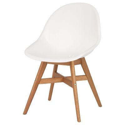 fanbyn стілець